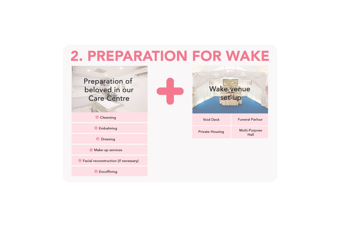 A general funeral process - 2 preparation for wake